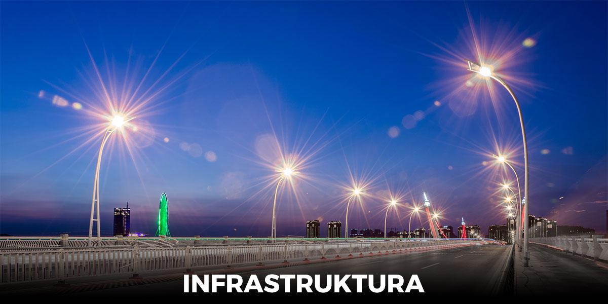 lampy LED uliczne, oświetlenie ulic, lampy parkowe